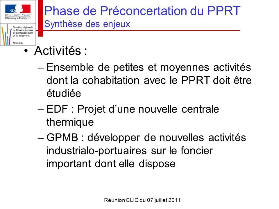 Réunion CLIC du 07 juillet 2011 Phase de Préconcertation du PPRT Synthèse des enjeux Activités : –Ensemble de petites et moyennes activités dont la co