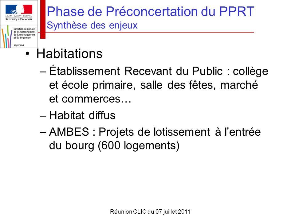 Réunion CLIC du 07 juillet 2011 Phase de Préconcertation du PPRT Synthèse des enjeux Habitations –Établissement Recevant du Public : collège et école