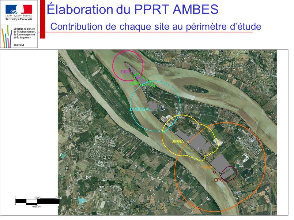 Réunion CLIC du 07 juillet 2011 Élaboration du PPRT AMBES Contribution de chaque site au périmètre d'étude