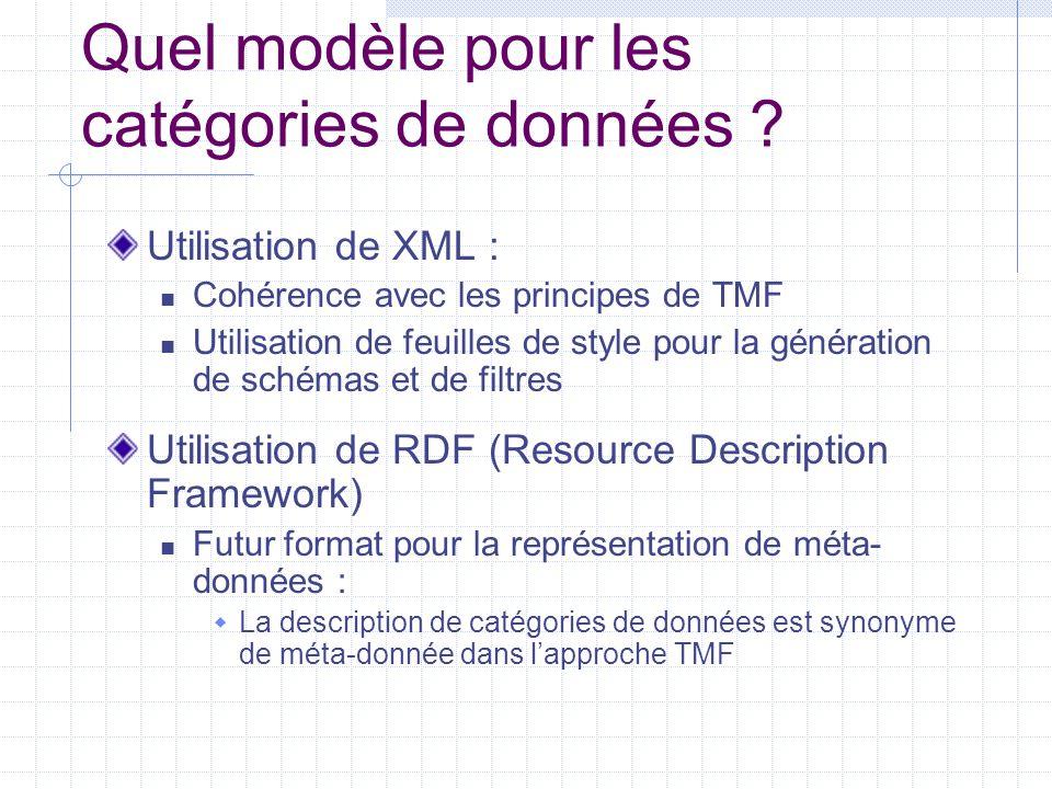 Quel modèle pour les catégories de données ? Utilisation de XML : Cohérence avec les principes de TMF Utilisation de feuilles de style pour la générat
