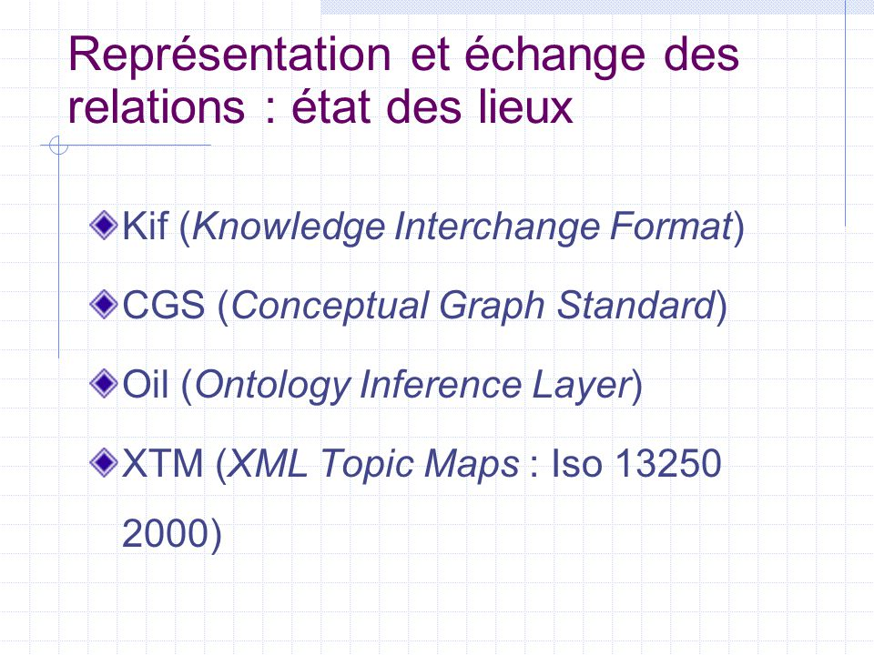 Représentation et échange des relations : état des lieux Kif (Knowledge Interchange Format) CGS (Conceptual Graph Standard) Oil (Ontology Inference Layer) XTM (XML Topic Maps : Iso 13250 2000)