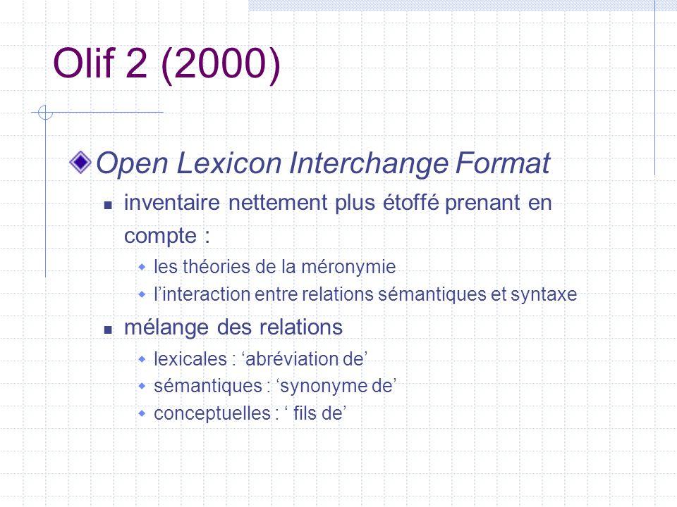Olif 2 (2000) Open Lexicon Interchange Format inventaire nettement plus étoffé prenant en compte :  les théories de la méronymie  l'interaction entr