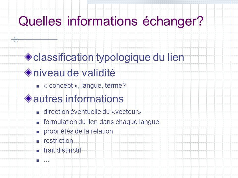 Quelles informations échanger? classification typologique du lien niveau de validité « concept », langue, terme? autres informations direction éventue