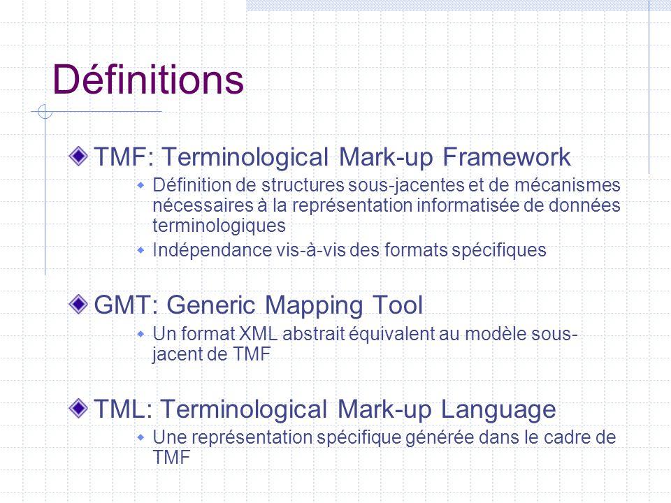 Définitions TMF: Terminological Mark-up Framework  Définition de structures sous-jacentes et de mécanismes nécessaires à la représentation informatis