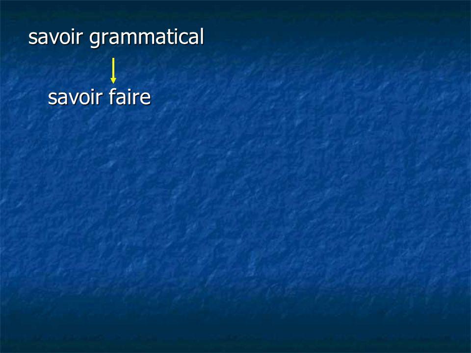 savoir grammatical compétence pragmatique pragmatique savoir faire savoir faire fonctions langagières fonctions langagières compréhension vs expression écrit vs oral stratégies