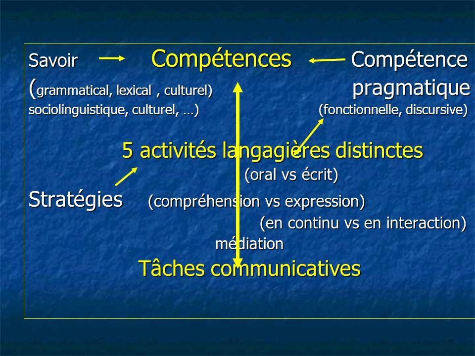 Savoir Compétences Compétence ( grammatical, lexical, culturel) pragmatique sociolinguistique, culturel, …) (fonctionnelle, discursive) 5 activités la