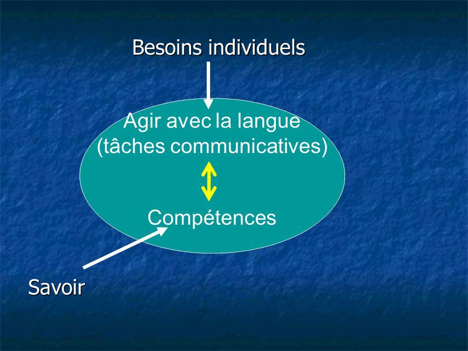 Besoins individuels Besoins individuels Savoir Agir avec la langue (tâches communicatives) Compétences