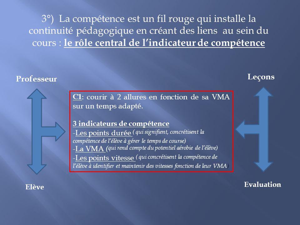 3°) La compétence est un fil rouge qui installe la continuité pédagogique en créant des liens au sein du cours : le rôle central de l'indicateur de co