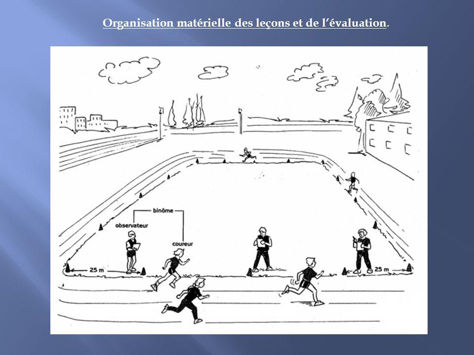 Organisation matérielle des leçons et de l'évaluation.