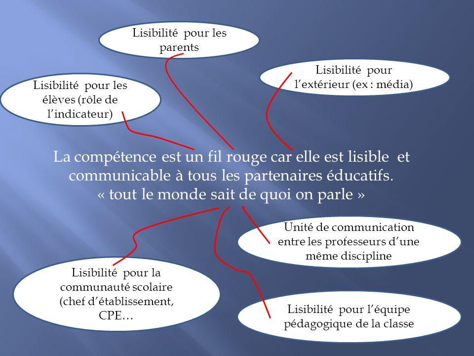 La compétence est un fil rouge car elle est lisible et communicable à tous les partenaires éducatifs. « tout le monde sait de quoi on parle » Unité de