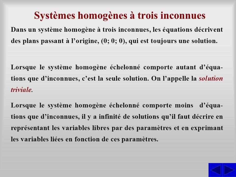Systèmes homogènes à trois inconnues Dans un système homogène à trois inconnues, les équations décrivent des plans passant à l'origine, (0; 0; 0), qui est toujours une solution.