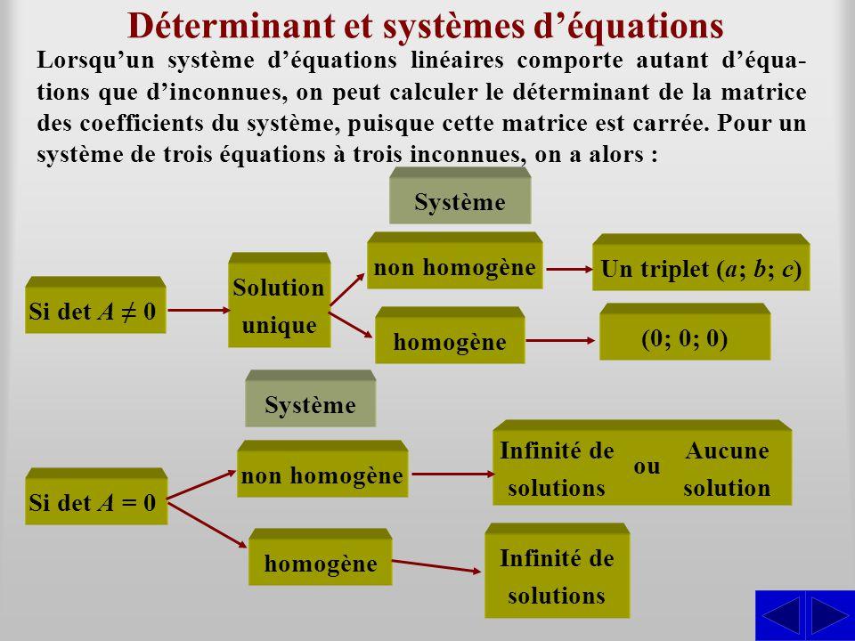 Déterminant et systèmes d'équations Lorsqu'un système d'équations linéaires comporte autant d'équa- tions que d'inconnues, on peut calculer le déterminant de la matrice des coefficients du système, puisque cette matrice est carrée.
