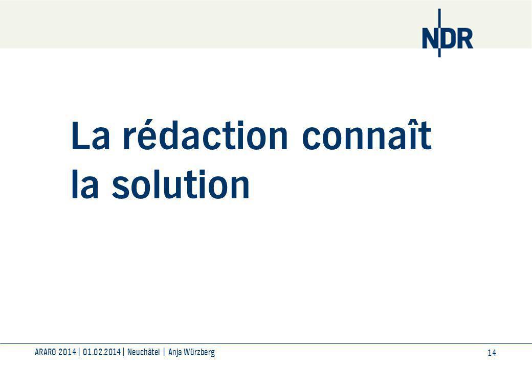 ARARO 2014| 01.02.2014| Neuchâtel | Anja Würzberg 14 La rédaction connaît la solution
