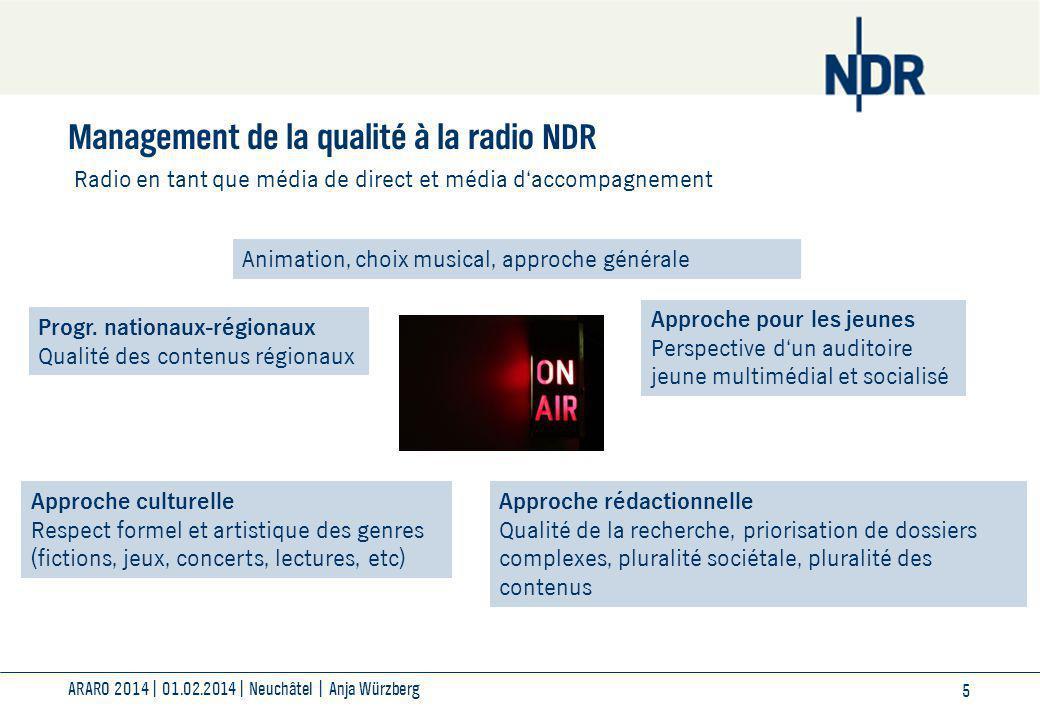 ARARO 2014| 01.02.2014| Neuchâtel | Anja Würzberg 5 Management de la qualité à la radio NDR Radio en tant que média de direct et média d'accompagnement Animation, choix musical, approche générale Progr.