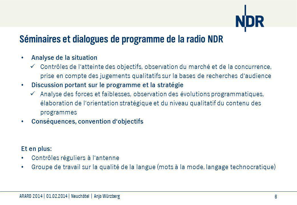 ARARO 2014  01.02.2014  Neuchâtel   Anja Würzberg 7 Management de la qualité de la radio NDR