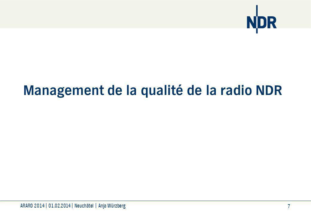 ARARO 2014| 01.02.2014| Neuchâtel | Anja Würzberg 7 Management de la qualité de la radio NDR