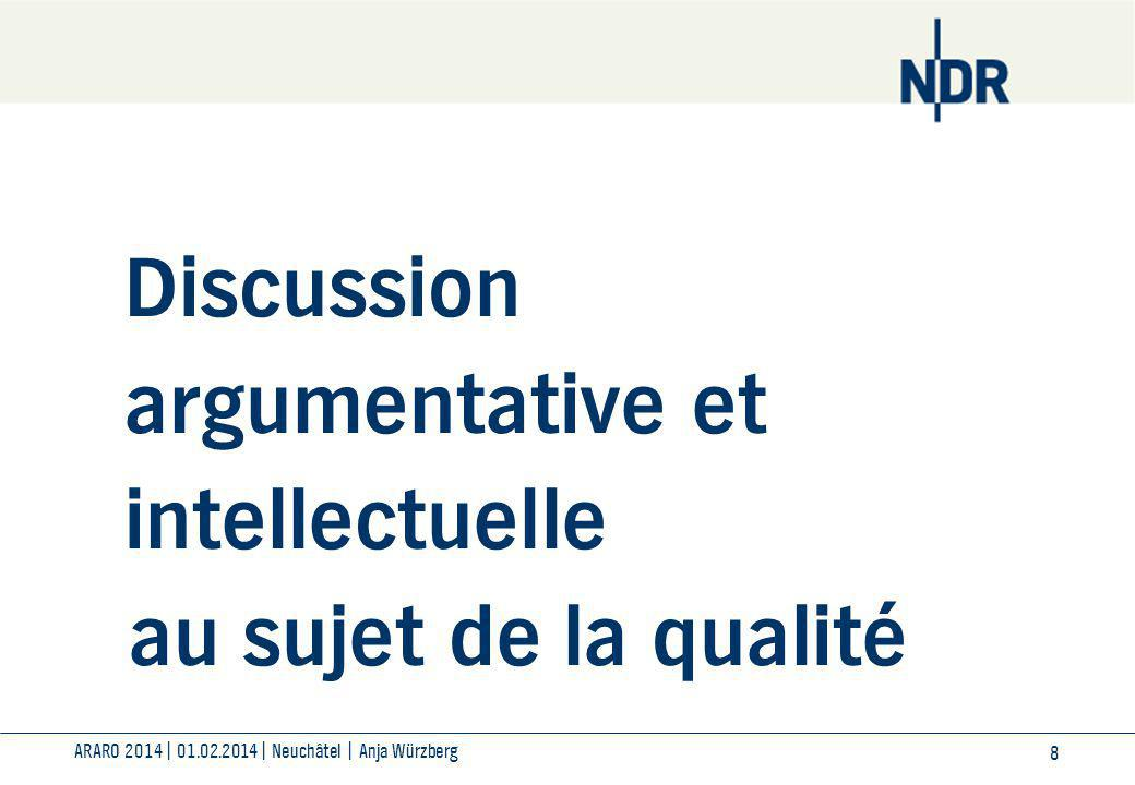 ARARO 2014| 01.02.2014| Neuchâtel | Anja Würzberg 8 Discussion argumentative et intellectuelle au sujet de la qualité