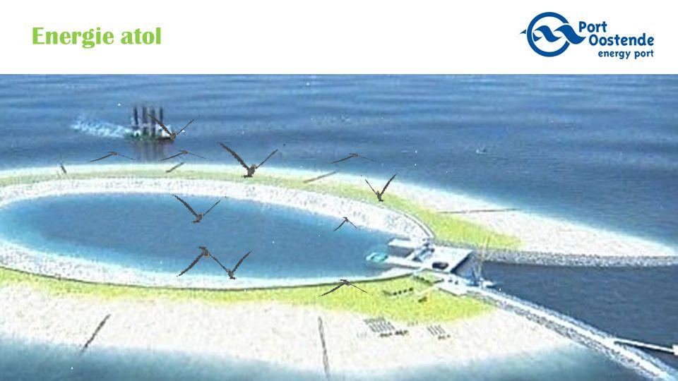 Energie atol