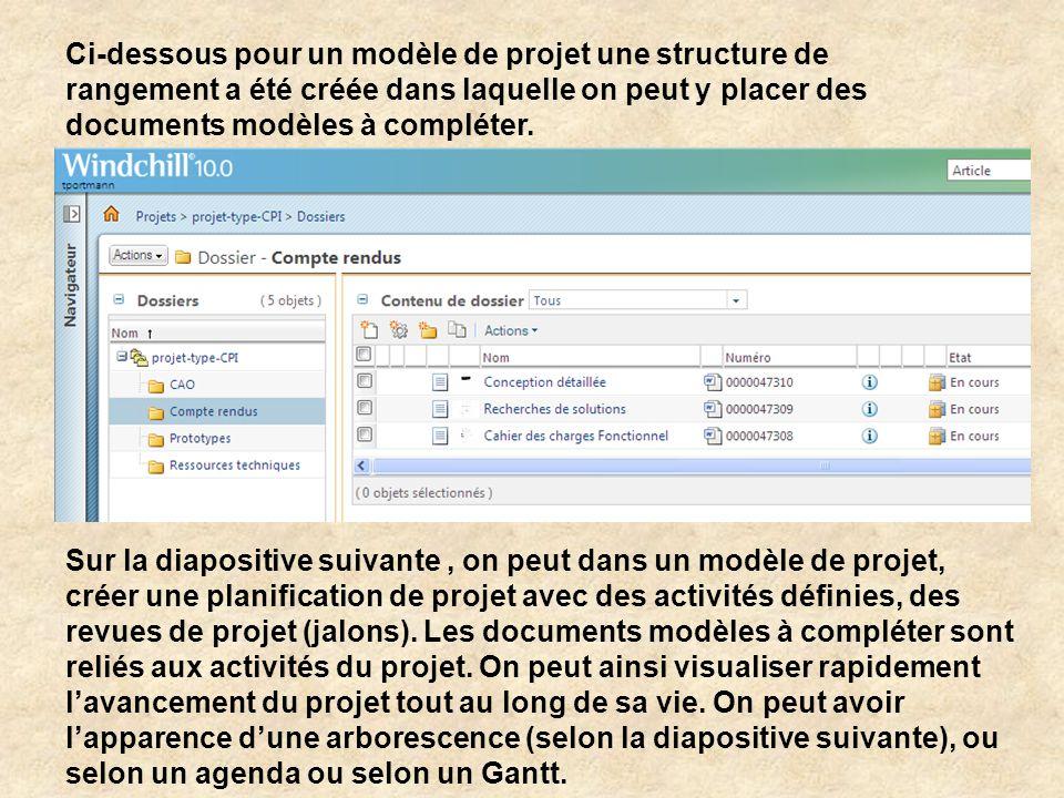 Ci-dessous pour un modèle de projet une structure de rangement a été créée dans laquelle on peut y placer des documents modèles à compléter.
