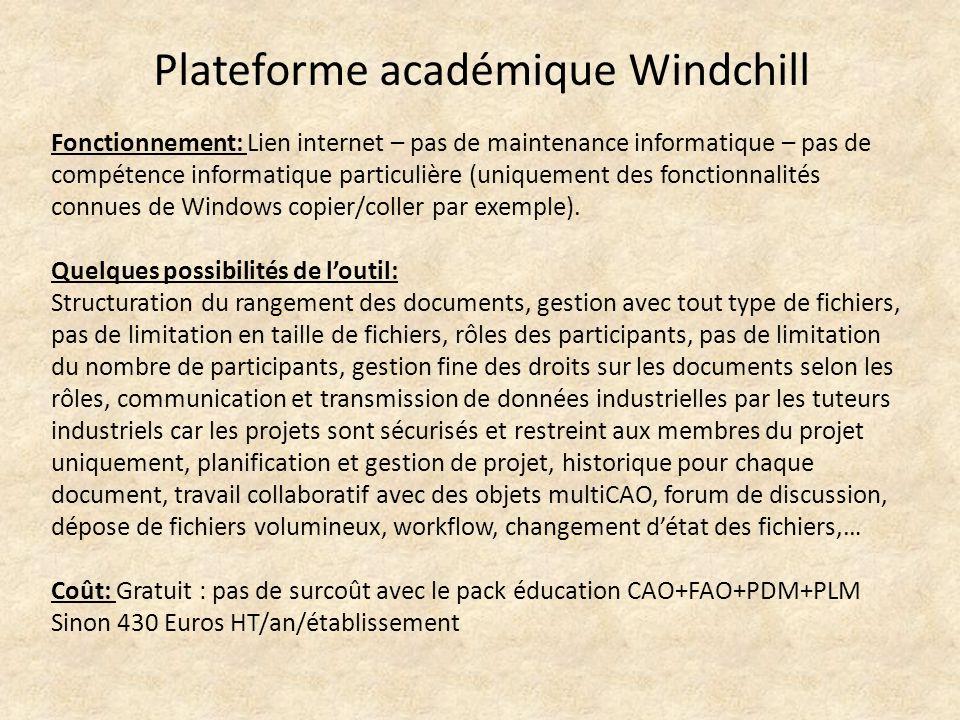 Plateforme académique Windchill Fonctionnement: Lien internet – pas de maintenance informatique – pas de compétence informatique particulière (uniquement des fonctionnalités connues de Windows copier/coller par exemple).