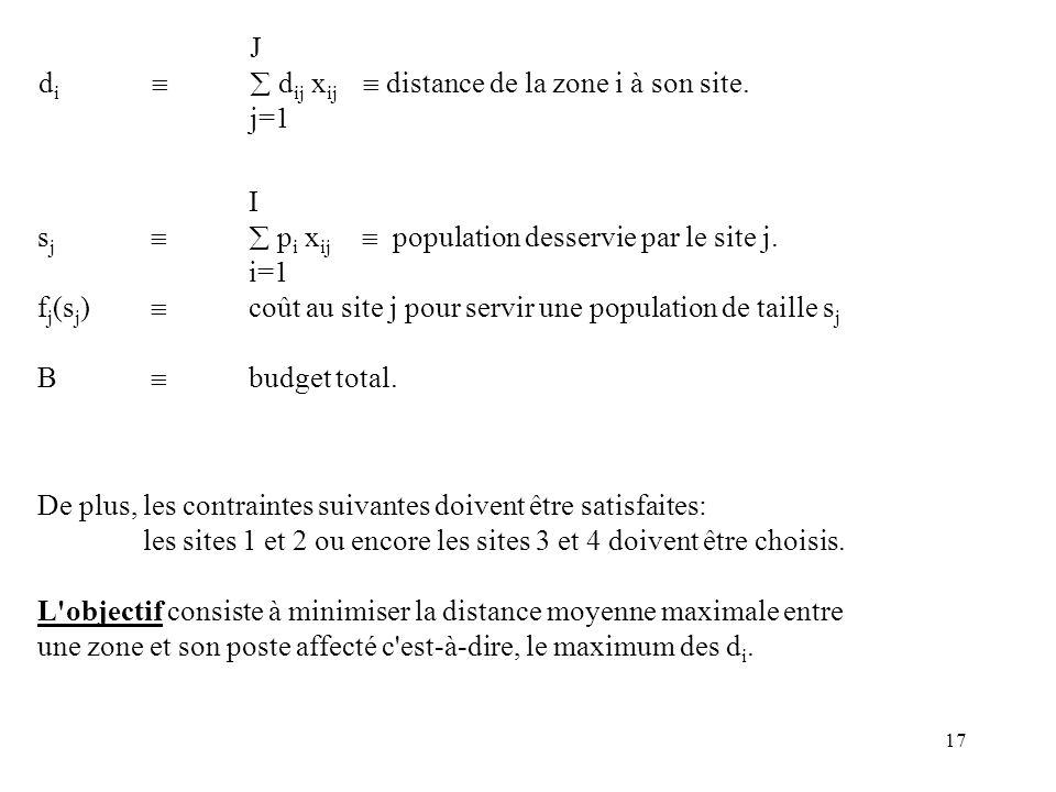 17 J d i   d ij x ij  distance de la zone i à son site. j=1 I s j   p i x ij  population desservie par le site j. i=1 f j (s j )  coût au site