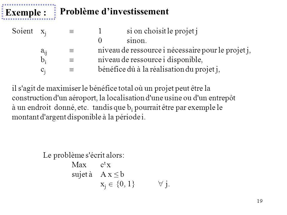 19 Exemple : Problème d'investissement Soientx j  si on choisit le projet j 0sinon. a ij  niveau de ressource i nécessaire pour le projet j, b i 