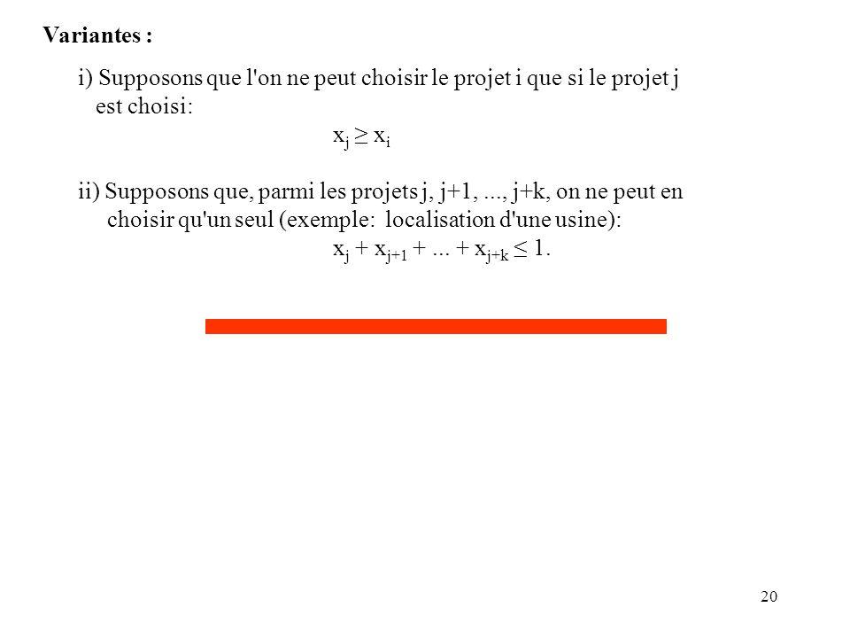 20 Variantes : i) Supposons que l'on ne peut choisir le projet i que si le projet j est choisi: x j ≥ x i ii) Supposons que, parmi les projets j, j+1,
