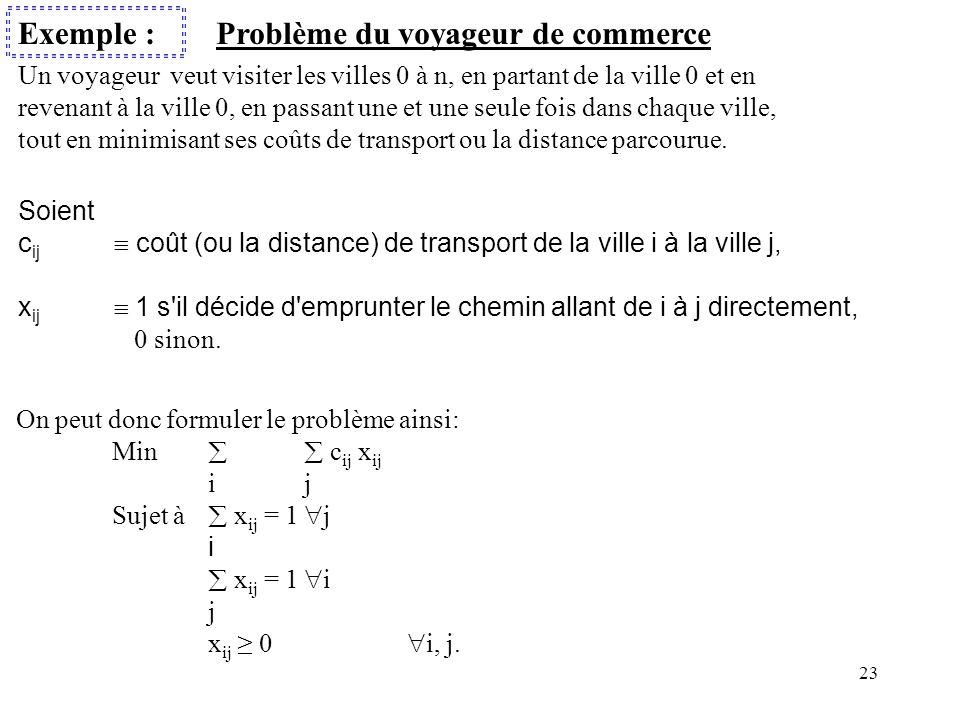 23 Problème du voyageur de commerce Exemple : Un voyageur veut visiter les villes 0 à n, en partant de la ville 0 et en revenant à la ville 0, en pass
