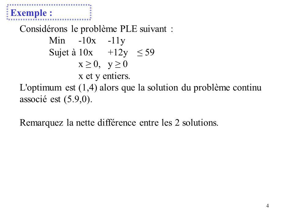4 Exemple : Considérons le problème PLE suivant : Min-10x-11y Sujet à10x+12y ≤ 59 x ≥ 0,y ≥ 0 x et y entiers. L'optimum est (1,4) alors que la solutio