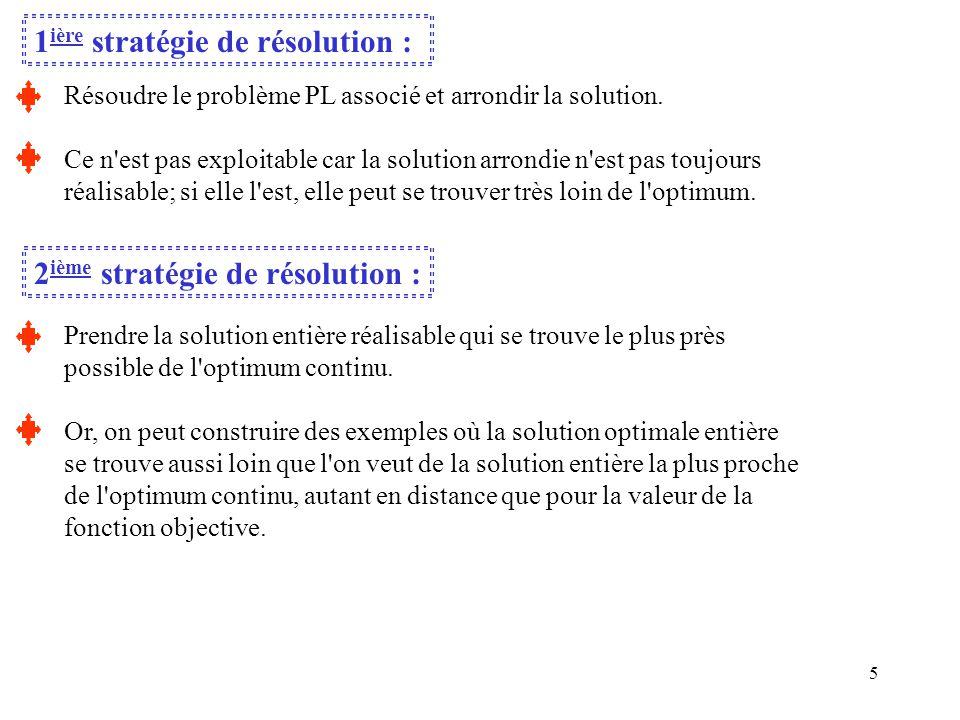 5 1 ière stratégie de résolution : Résoudre le problème PL associé et arrondir la solution. Ce n'est pas exploitable car la solution arrondie n'est pa