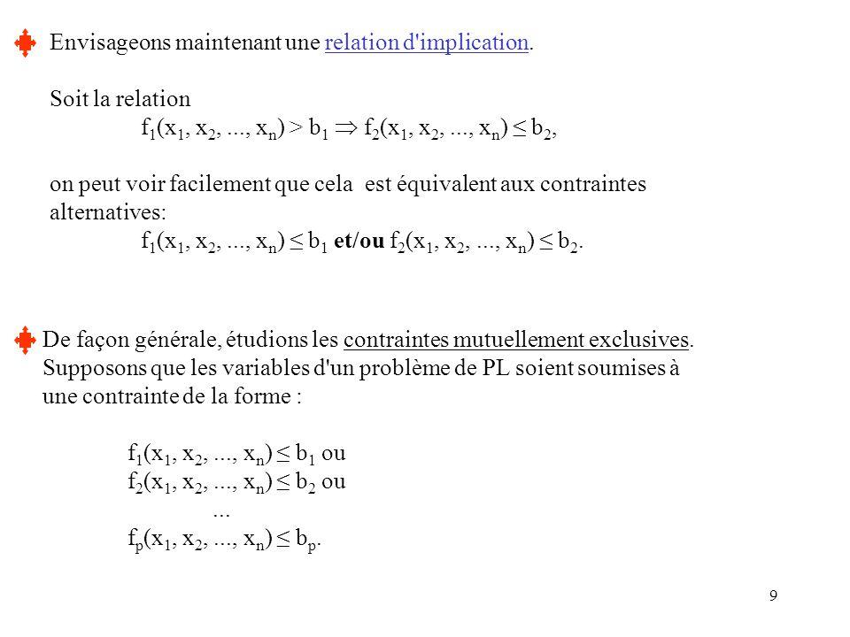 9 Envisageons maintenant une relation d'implication. Soit la relation f 1 (x 1, x 2,..., x n ) > b 1  f 2 (x 1, x 2,..., x n ) ≤ b 2, on peut voir fa