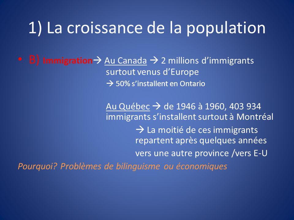 1) La croissance de la population B) Immigration  Au Canada  2 millions d'immigrants surtout venus d'Europe  50% s'installent en Ontario Au Québec
