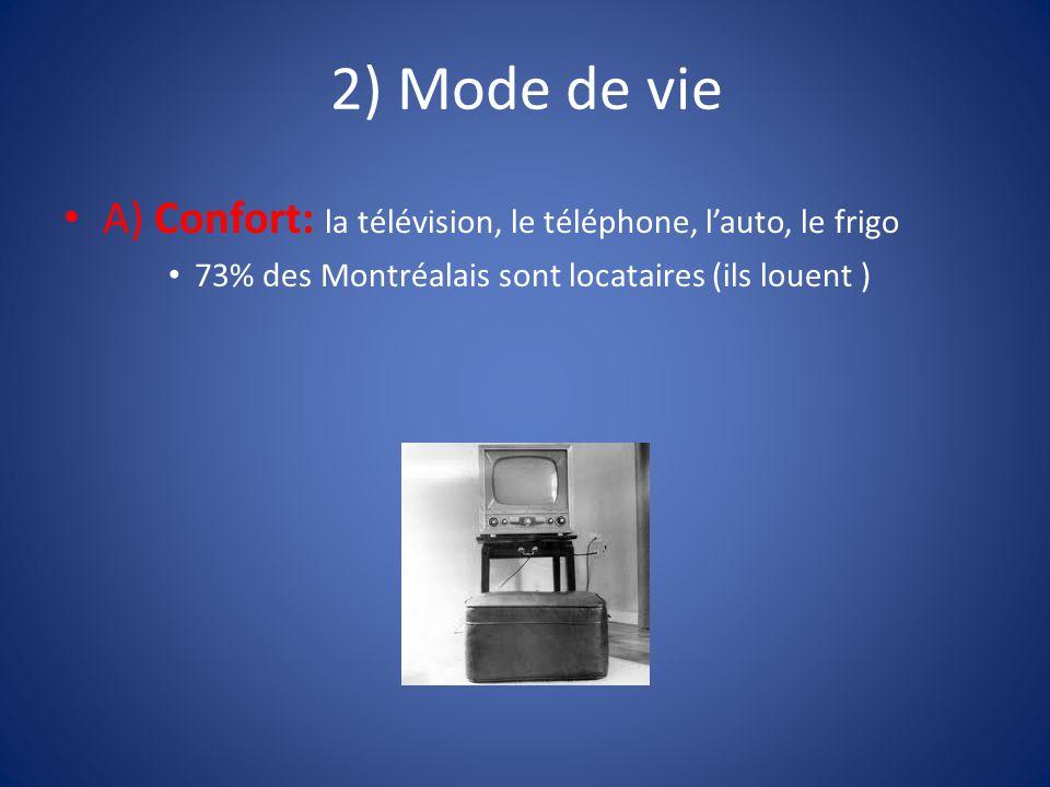 2) Mode de vie A) Confort: la télévision, le téléphone, l'auto, le frigo 73% des Montréalais sont locataires (ils louent )