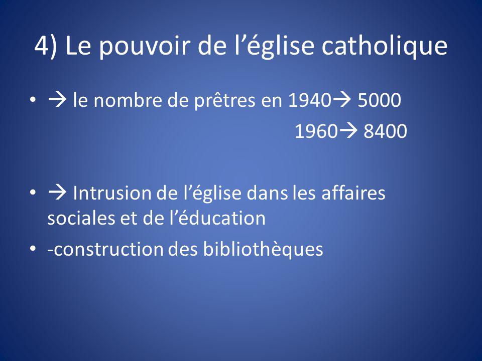4) Le pouvoir de l'église catholique  le nombre de prêtres en 1940  5000 1960  8400  Intrusion de l'église dans les affaires sociales et de l'éduc