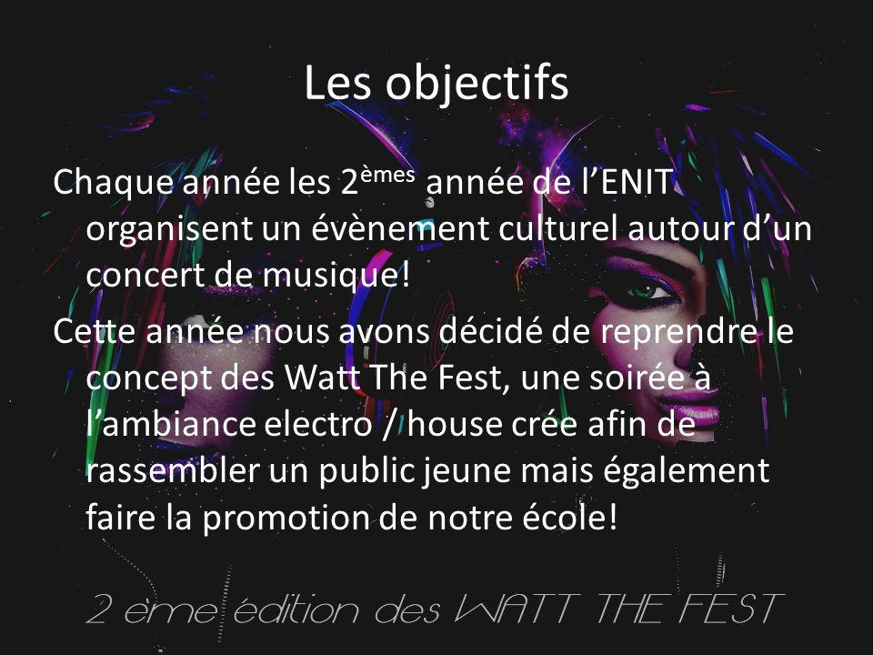 Les objectifs Chaque année les 2 èmes année de l'ENIT organisent un évènement culturel autour d'un concert de musique.