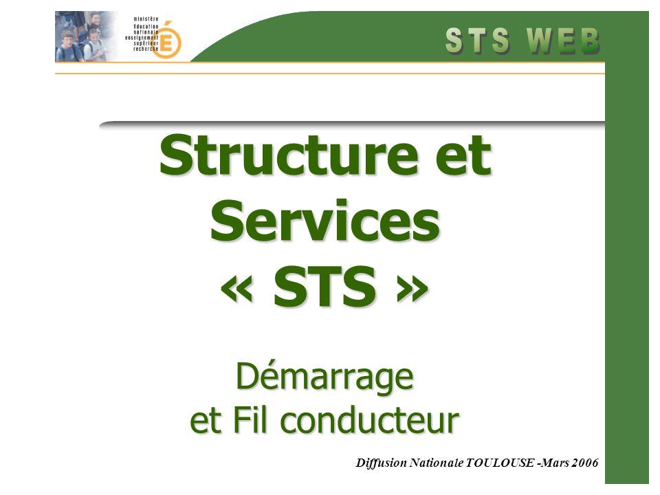 Diffusion Nationale TOULOUSE -Mars 2006 Structure et Services « STS » Démarrage et Fil conducteur