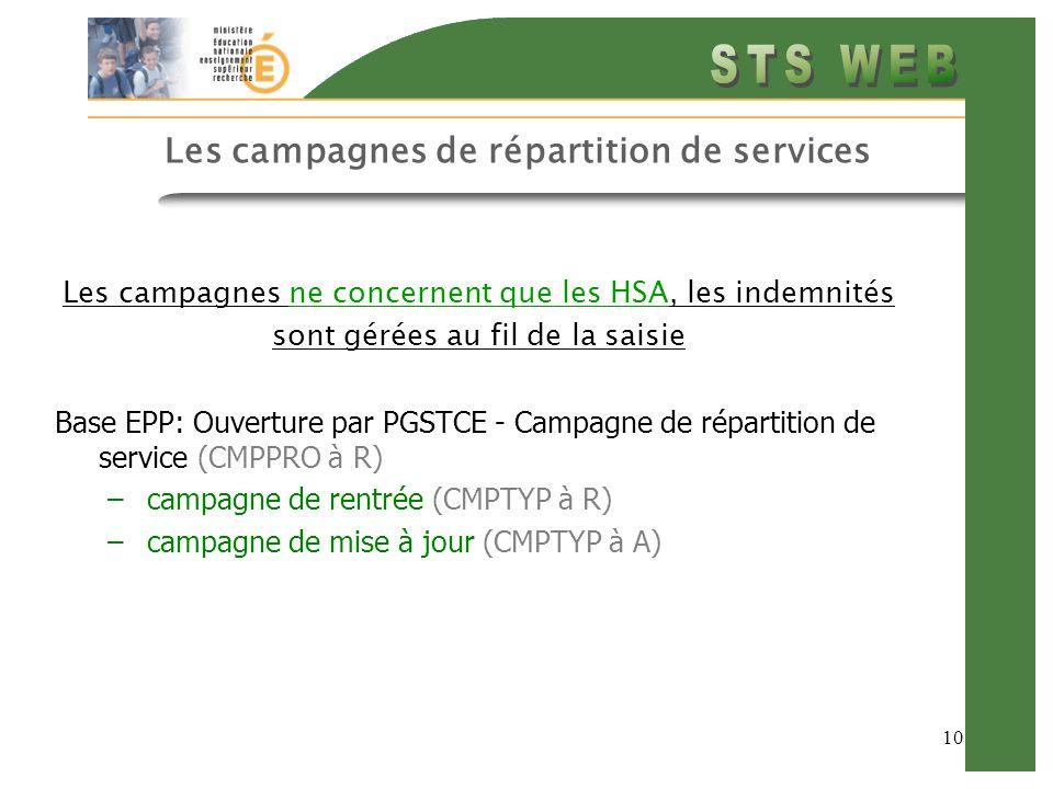 10 Les campagnes de répartition de services Les campagnes ne concernent que les HSA, les indemnités sont gérées au fil de la saisie Base EPP: Ouverture par PGSTCE - Campagne de répartition de service (CMPPRO à R) –campagne de rentrée (CMPTYP à R) –campagne de mise à jour (CMPTYP à A)