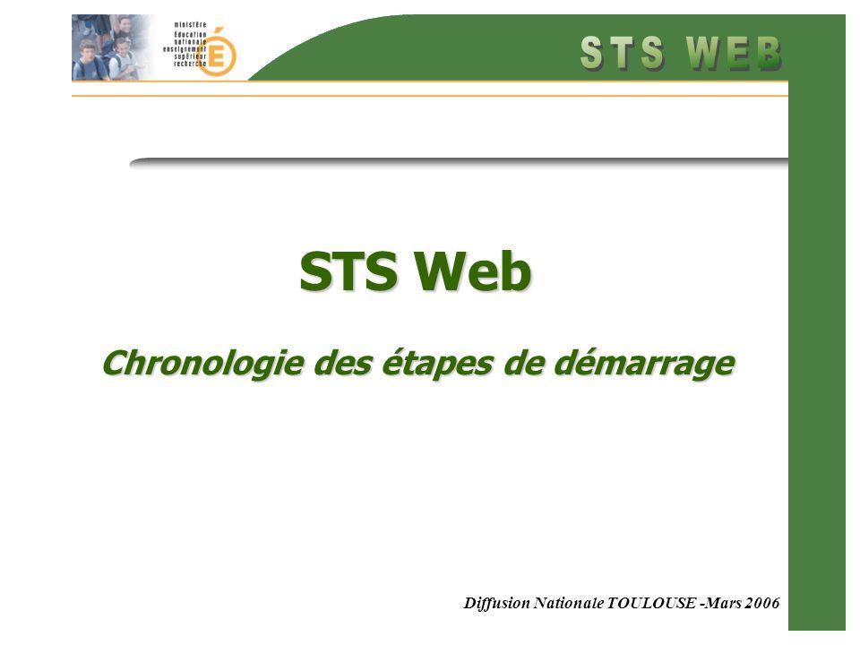 Diffusion Nationale TOULOUSE -Mars 2006 STS Web Chronologie des étapes de démarrage