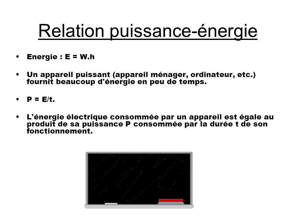 Relation puissance-énergie Energie : E = W.h Un appareil puissant (appareil ménager, ordinateur, etc.) fournit beaucoup d'énergie en peu de temps. P =