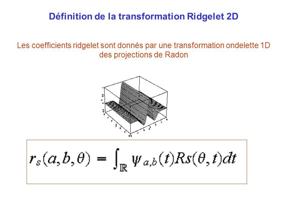 Les coefficients ridgelet sont donnés par une transformation ondelette 1D des projections de Radon Définition de la transformation Ridgelet 2D