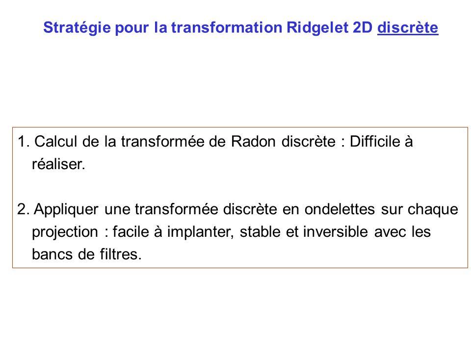 1. Calcul de la transformée de Radon discrète : Difficile à réaliser. 2. Appliquer une transformée discrète en ondelettes sur chaque projection : faci