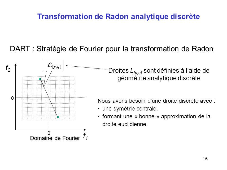 16 Transformation de Radon analytique discrète DART : Stratégie de Fourier pour la transformation de Radon Droites L [p,q] sont définies à l'aide de g