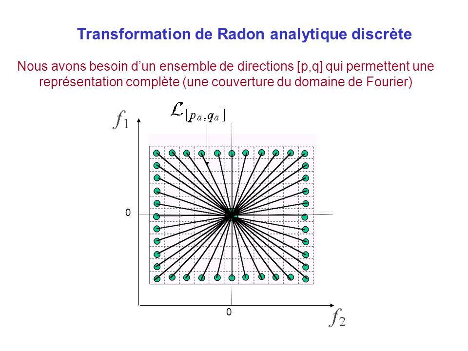 0 0 Nous avons besoin d'un ensemble de directions [p,q] qui permettent une représentation complète (une couverture du domaine de Fourier) Transformati