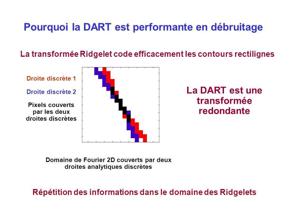 Pourquoi la DART est performante en débruitage La transformée Ridgelet code efficacement les contours rectilignes Droite discrète 1 Droite discrète 2