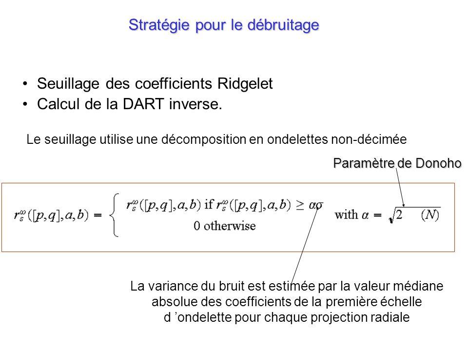 Stratégie pour le débruitage Seuillage des coefficients Ridgelet Calcul de la DART inverse. Le seuillage utilise une décomposition en ondelettes non-d