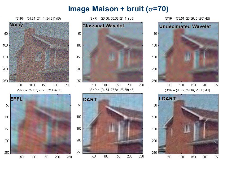 Image Maison + bruit (  =70) Noisy Classical Wavelet Undecimated Wavelet EPFL DART LDART