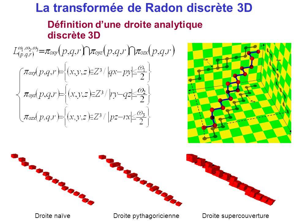La transformée de Radon discrète 3D Définition d'une droite analytique discrète 3D Droite naïveDroite supercouvertureDroite pythagoricienne