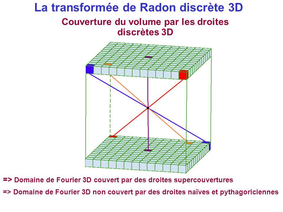 La transformée de Radon discrète 3D Couverture du volume par les droites discrètes 3D => Domaine de Fourier 3D couvert par des droites supercouverture
