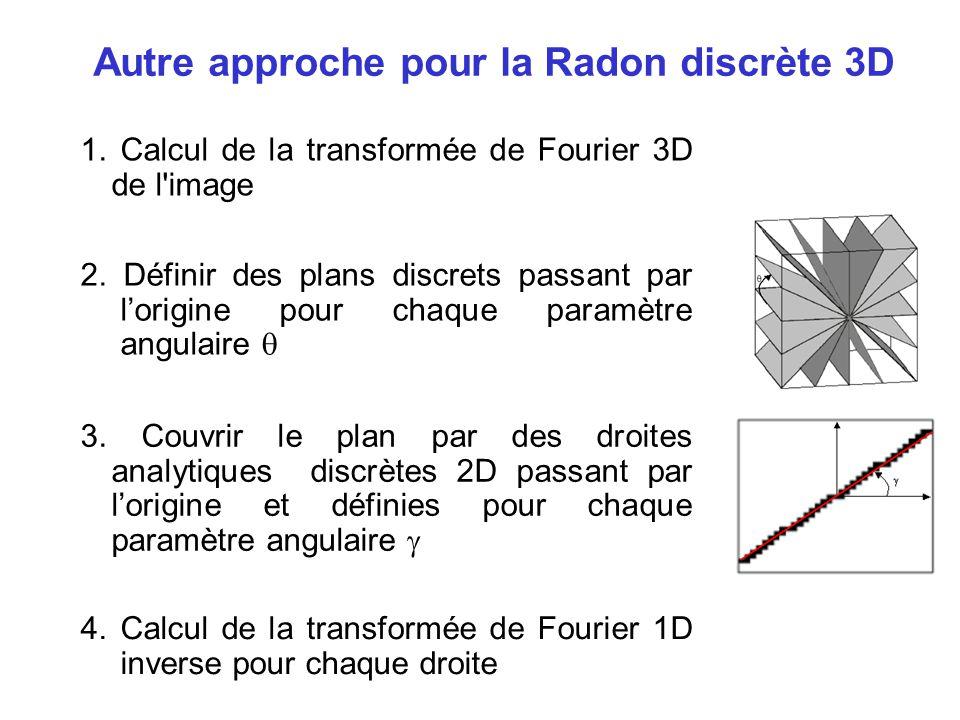 Autre approche pour la Radon discrète 3D 1. Calcul de la transformée de Fourier 3D de l'image 4. Calcul de la transformée de Fourier 1D inverse pour c