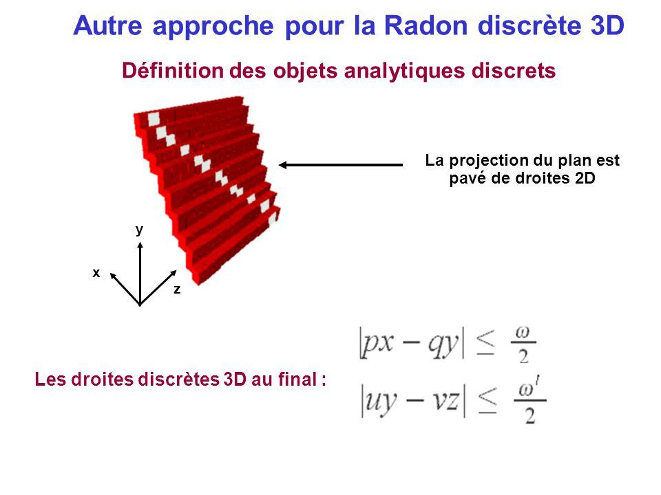 Définition des objets analytiques discrets Les droites discrètes 3D au final : Autre approche pour la Radon discrète 3D La projection du plan est pavé